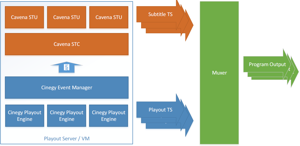 cavena_multichannel_channel_scheme
