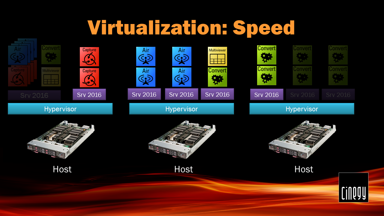Virtualization_Speed32