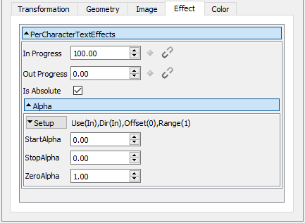 Effect_Alpha_parameters