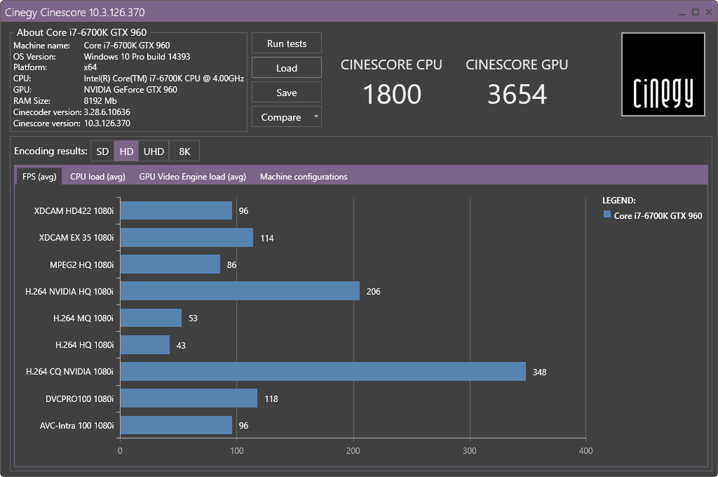 Cinescore Results FPS_1