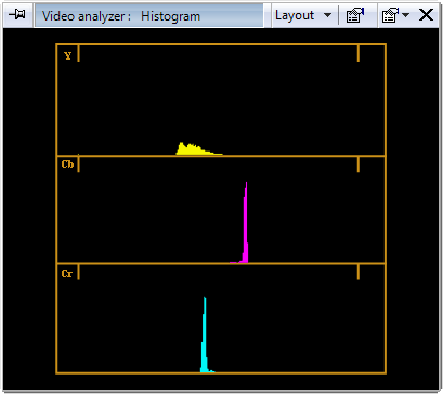 histogram_YCbCr
