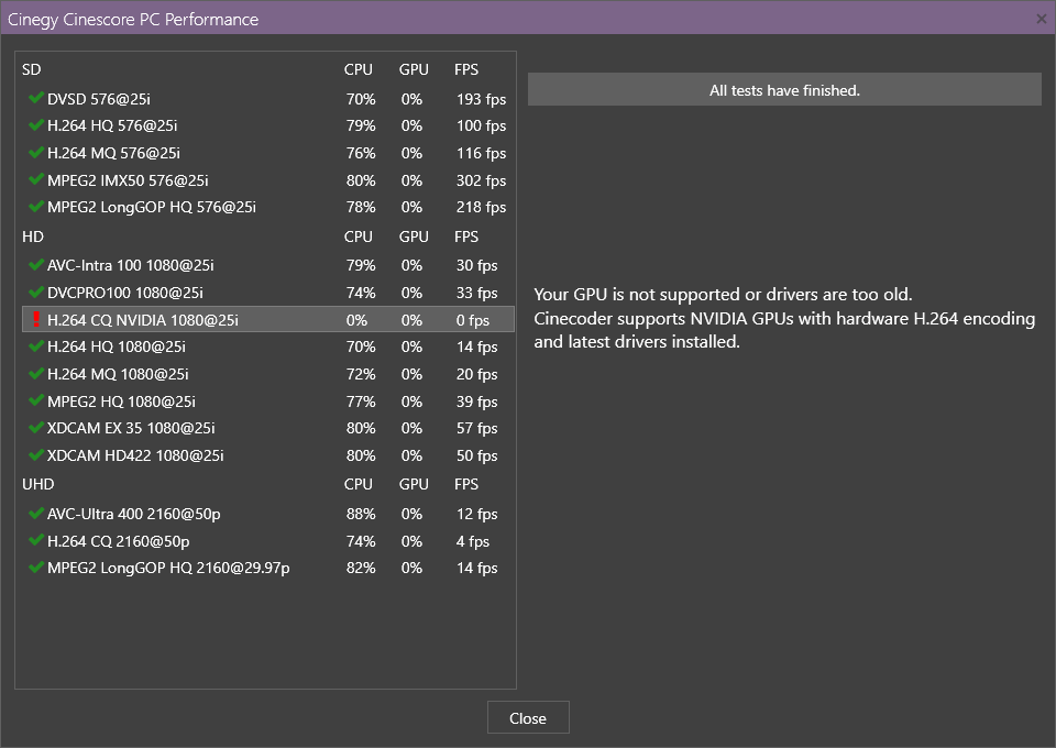 PC performance error