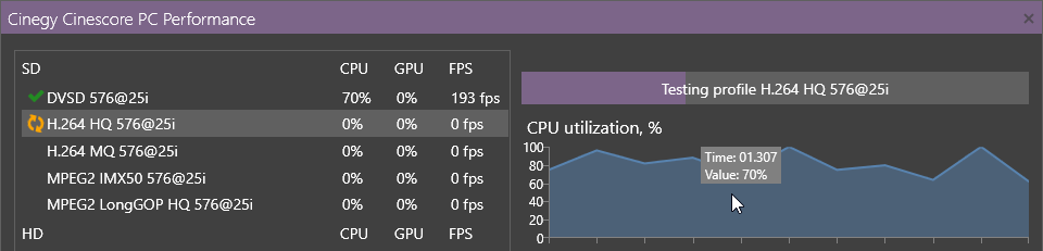 PC performance graph